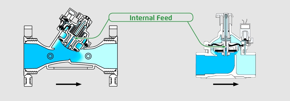Internal-Feed-Valves1