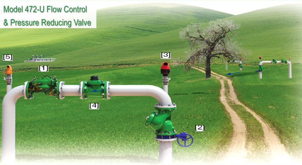 Pressure Reducing & Cavitation
