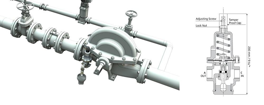 Circulation Relief Valve Fire Pump Bermad