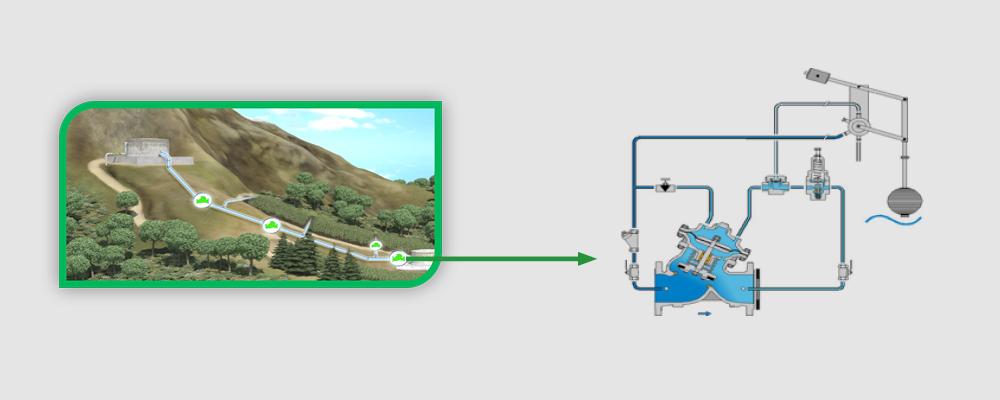 Reservoir fill up & level control