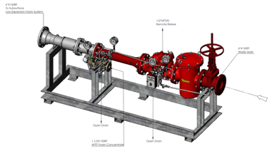 Equipment: Foam-based fire protection
