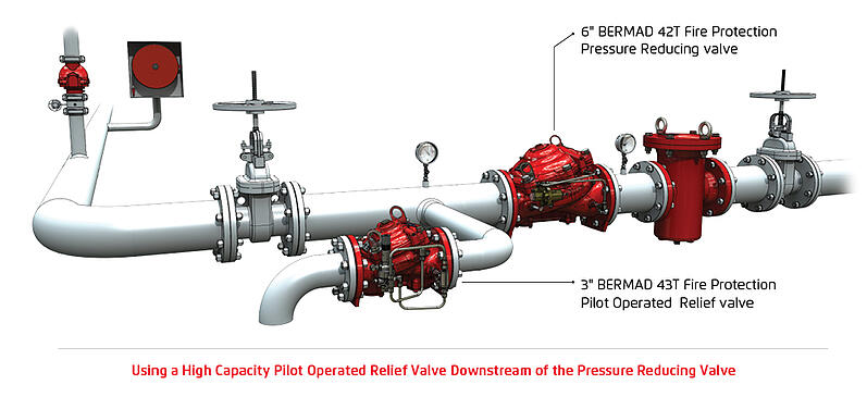 blog_images_ressure Relief Valves4new