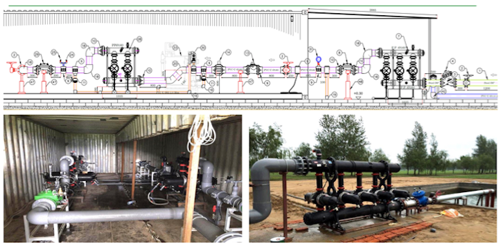 Irrigation Systems with real-time data