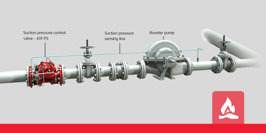 Water Booster Pump Suction Control