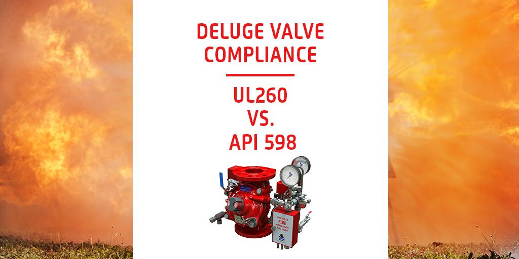 Deluge Valve Compliance: UL260 vs. API 598