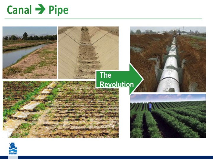 India co-op Farming Changes to Advanced Pressurized Irrigation System